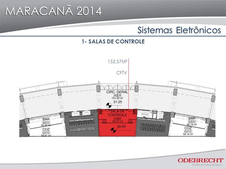 MARACANÃ 2014 Sistemas Eletrônicos 1- SALAS DE CONTROLE 152,57M² CFTV