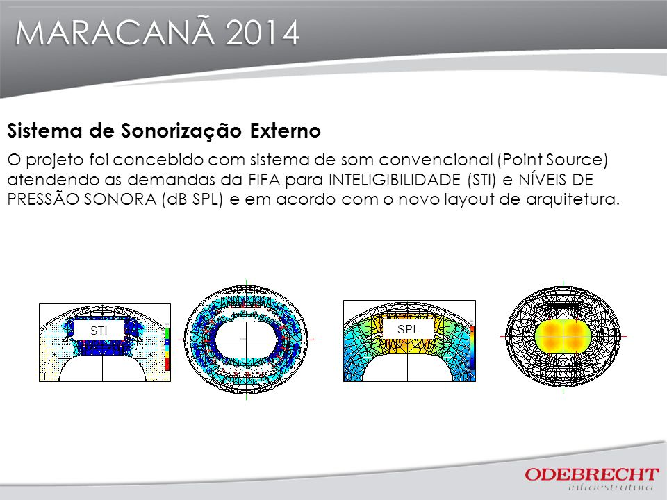 MARACANÃ 2014 Sistema de Sonorização Externo