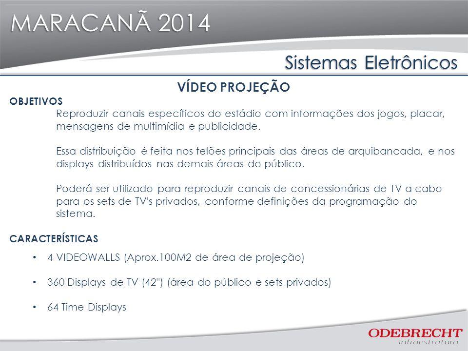 MARACANÃ 2014 Sistemas Eletrônicos VÍDEO PROJEÇÃO OBJETIVOS