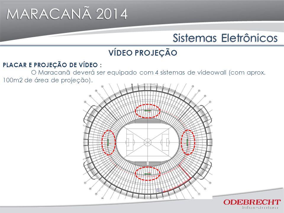 MARACANÃ 2014 Sistemas Eletrônicos VÍDEO PROJEÇÃO