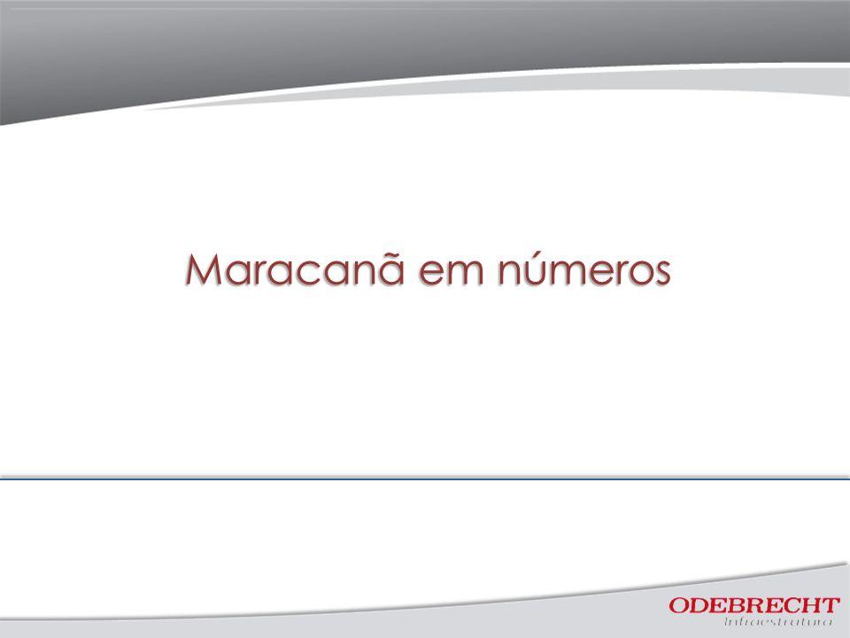 Maracanã em números