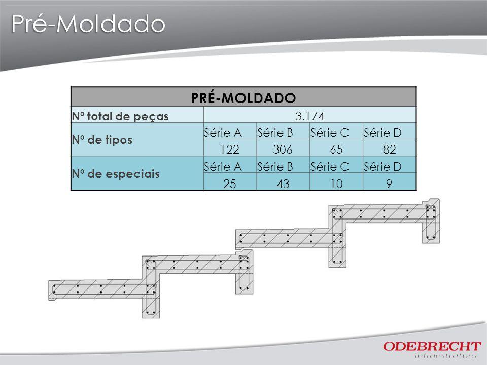 Pré-Moldado PRÉ-MOLDADO Nº total de peças 3.174 Nº de tipos Série A
