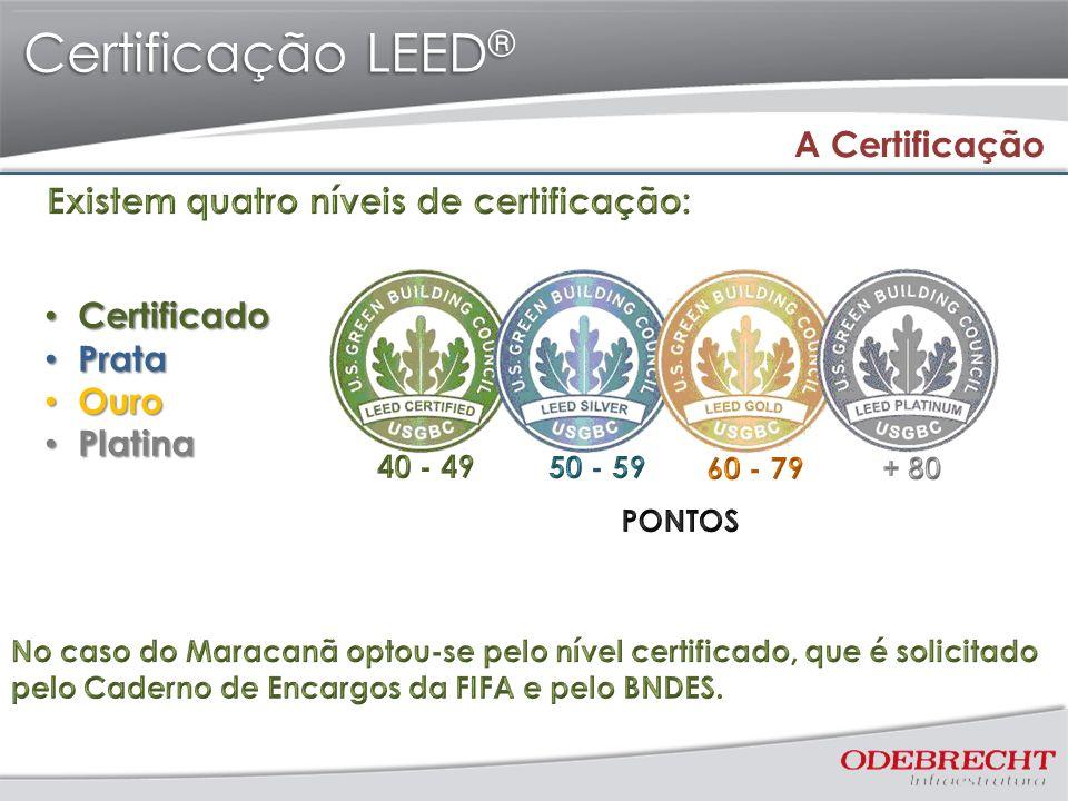 Certificação LEED® A Certificação