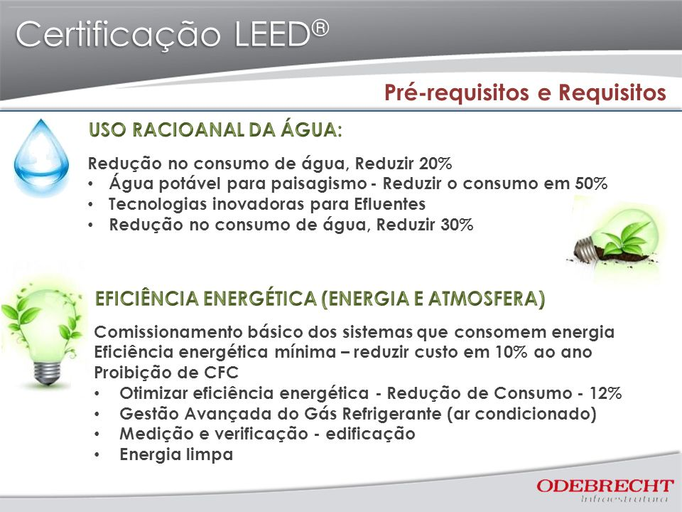 Certificação LEED® Pré-requisitos e Requisitos USO RACIOANAL DA ÁGUA: