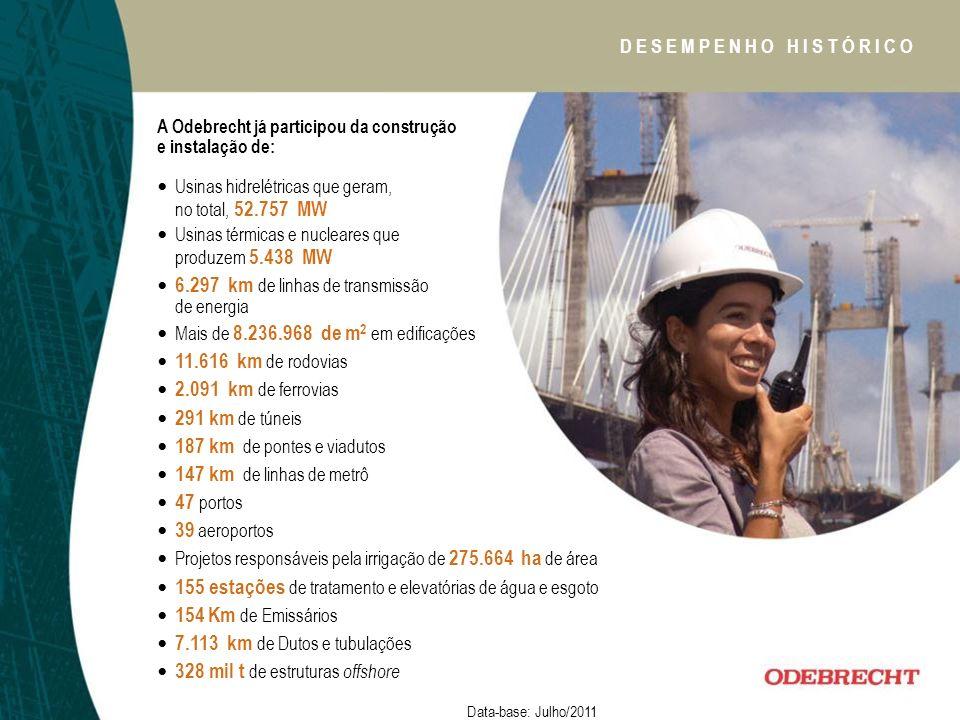 D E S E M P E N H O H I S T Ó R I C O A Odebrecht já participou da construção e instalação de: