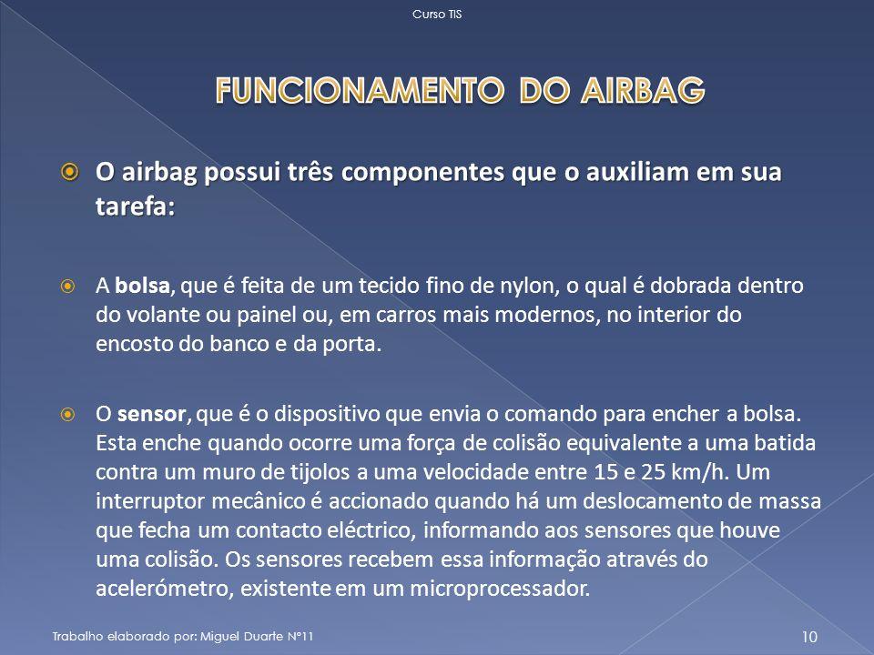 FUNCIONAMENTO DO AIRBAG