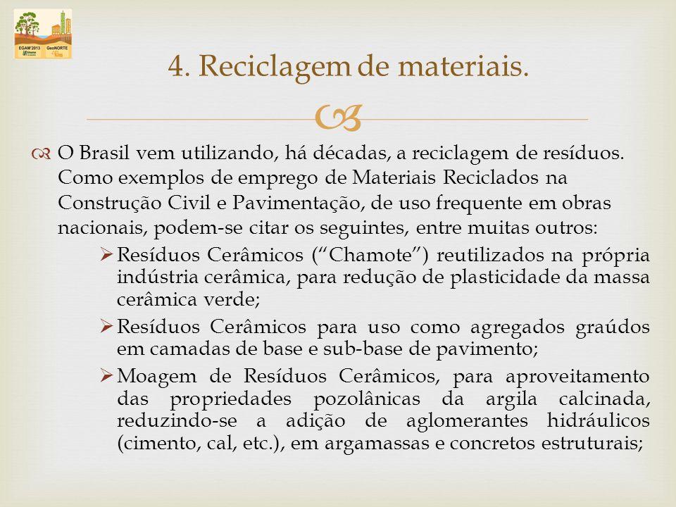 4. Reciclagem de materiais.