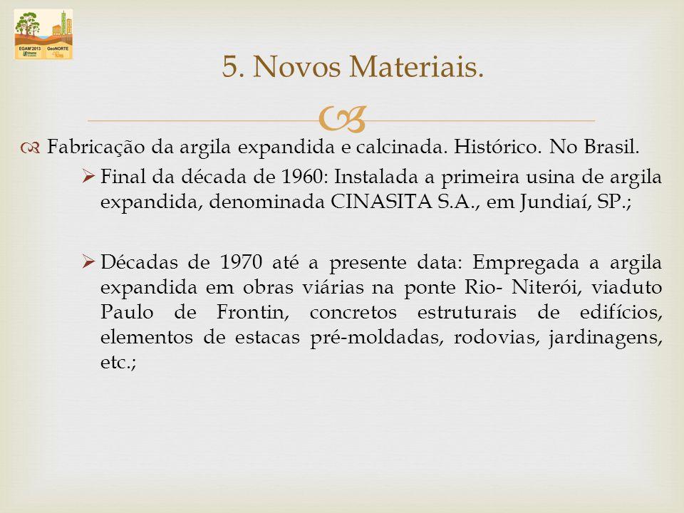 5. Novos Materiais. Fabricação da argila expandida e calcinada. Histórico. No Brasil.
