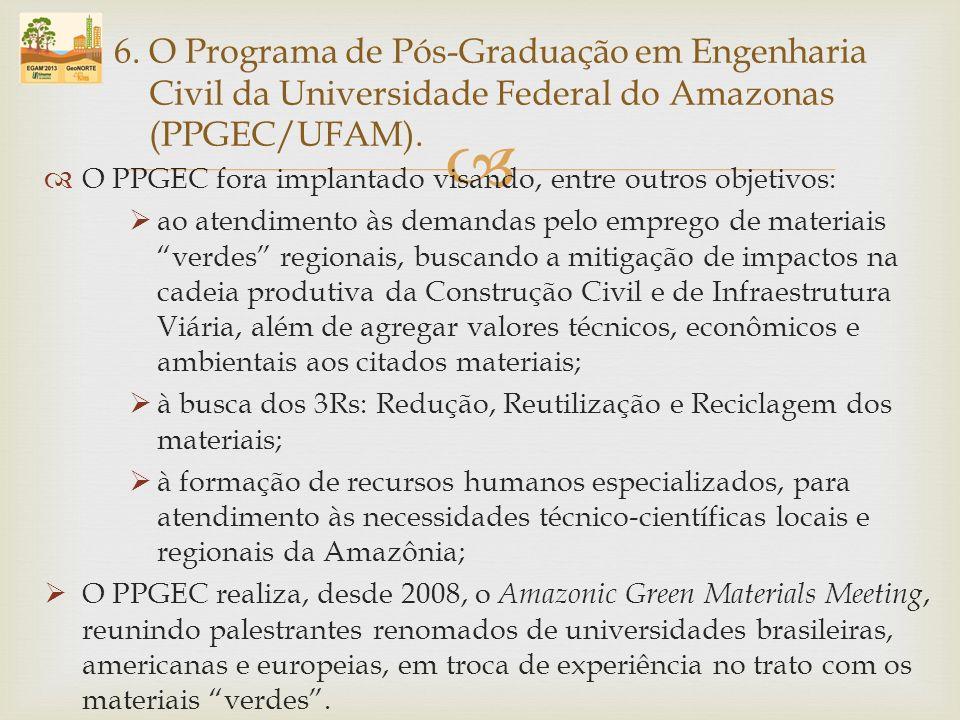 6. O Programa de Pós-Graduação em Engenharia Civil da Universidade Federal do Amazonas (PPGEC/UFAM).