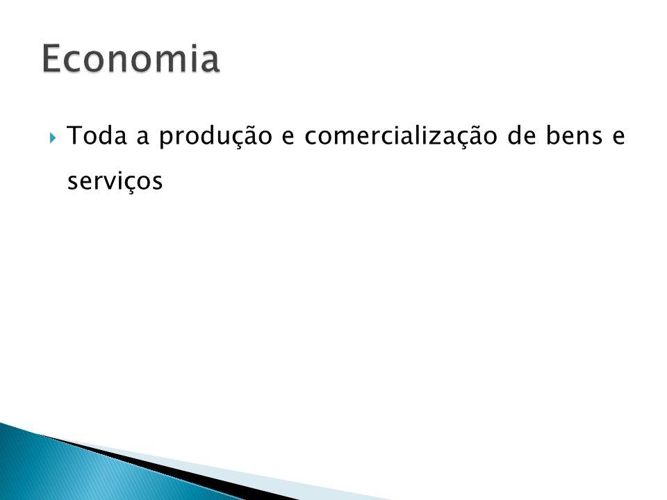 Economia Toda a produção e comercialização de bens e serviços