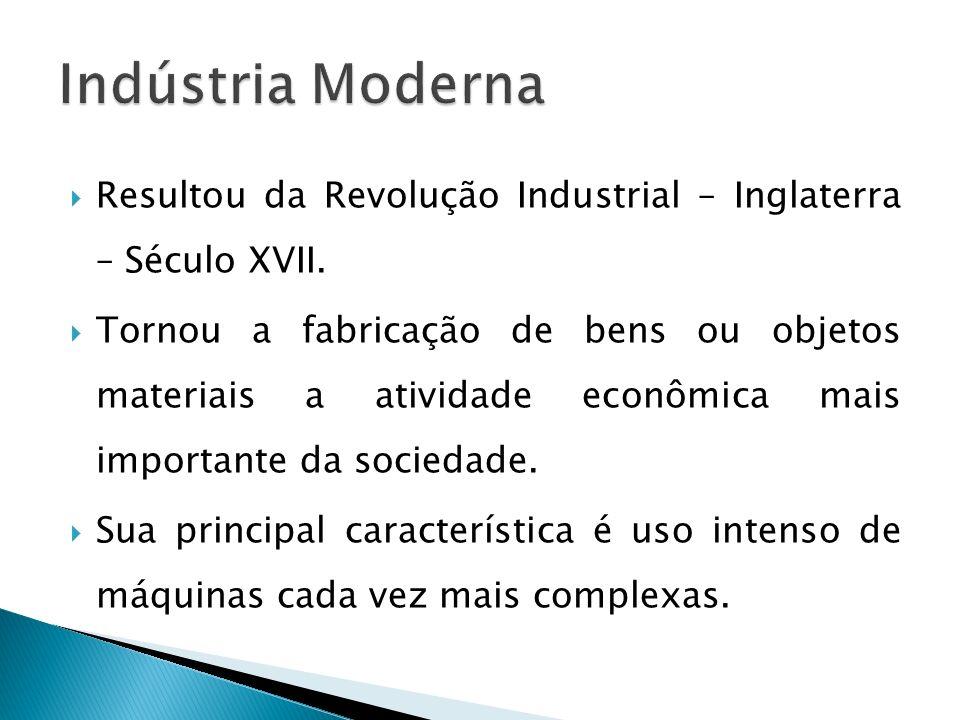Indústria Moderna Resultou da Revolução Industrial – Inglaterra – Século XVII.