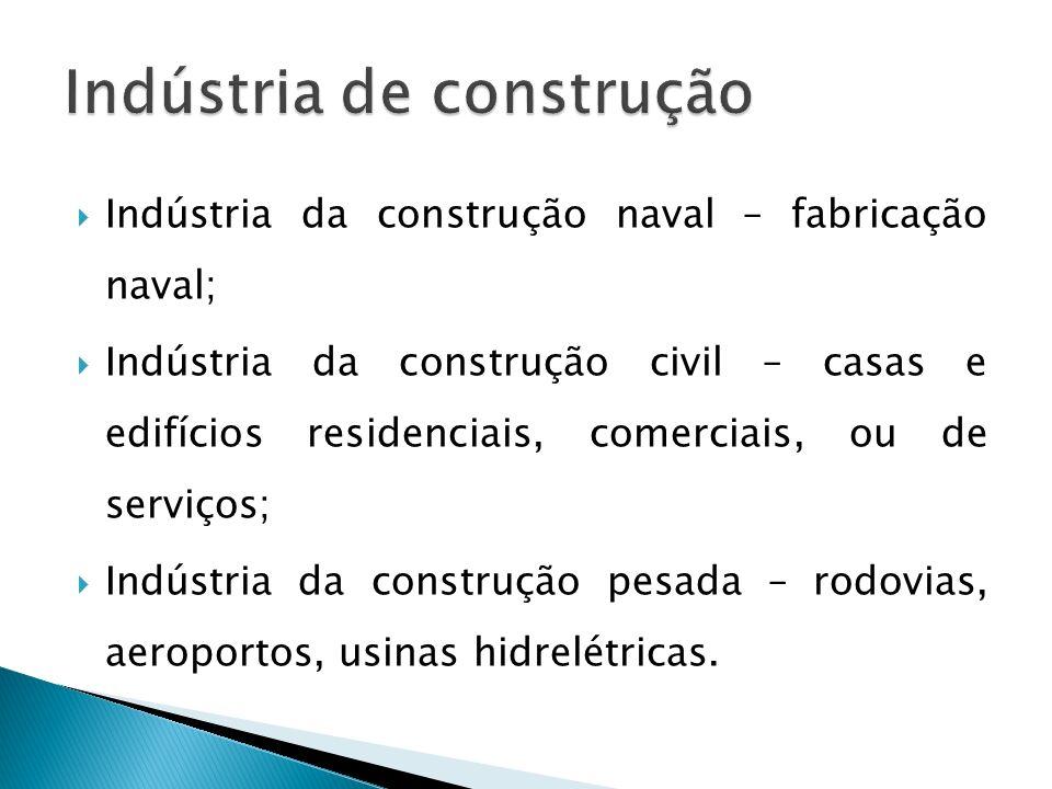 Indústria de construção