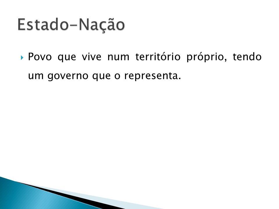 Estado-Nação Povo que vive num território próprio, tendo um governo que o representa.
