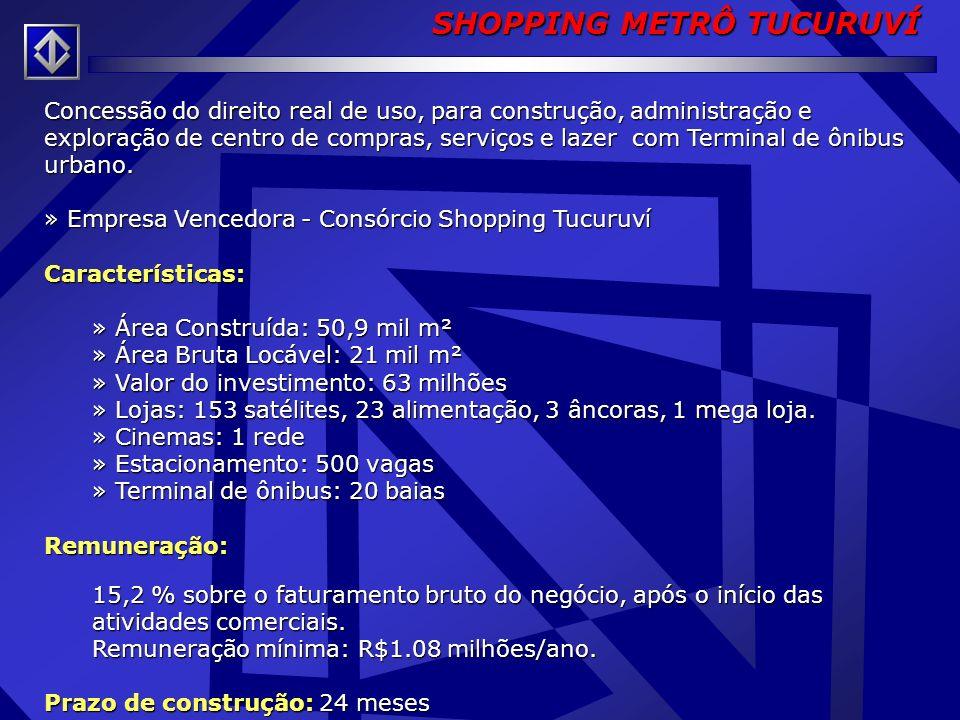 SHOPPING METRÔ TUCURUVÍ