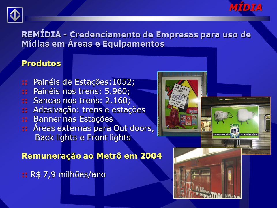MÍDIA REMÍDIA - Credenciamento de Empresas para uso de Mídias em Áreas e Equipamentos. Produtos. :: Painéis de Estações:1052;
