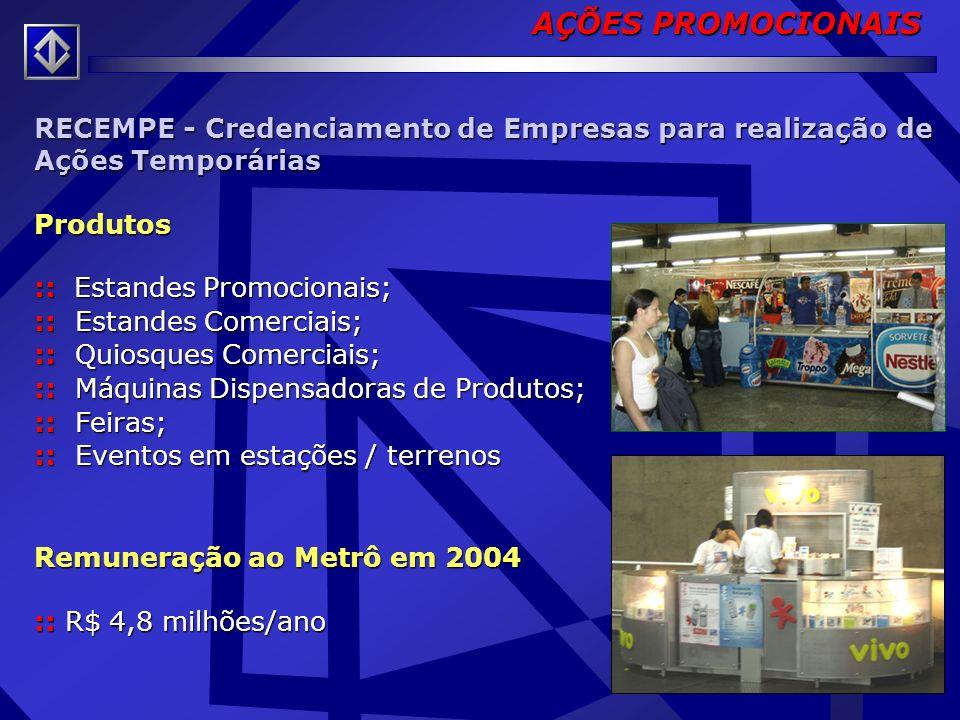 AÇÕES PROMOCIONAIS RECEMPE - Credenciamento de Empresas para realização de Ações Temporárias. Produtos.