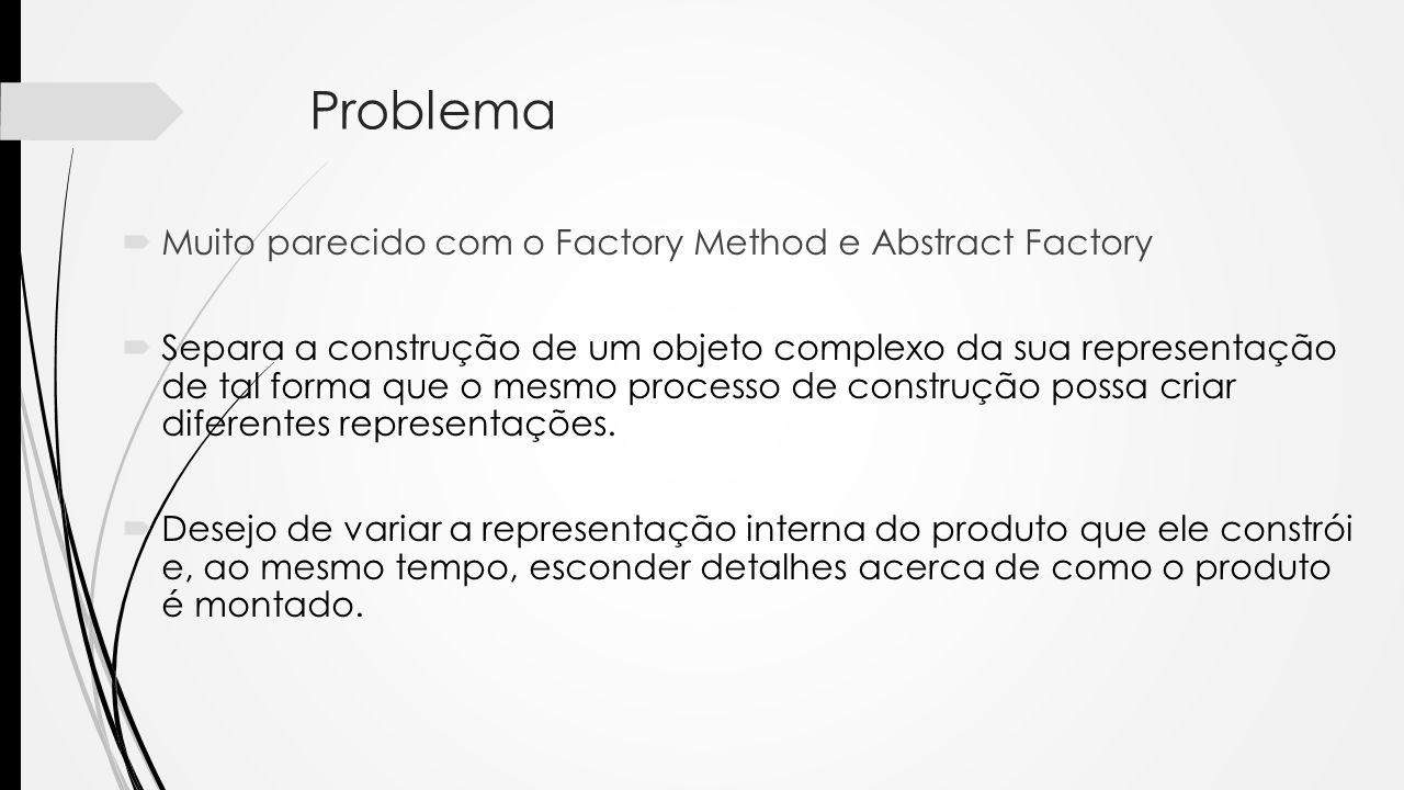 Problema Muito parecido com o Factory Method e Abstract Factory