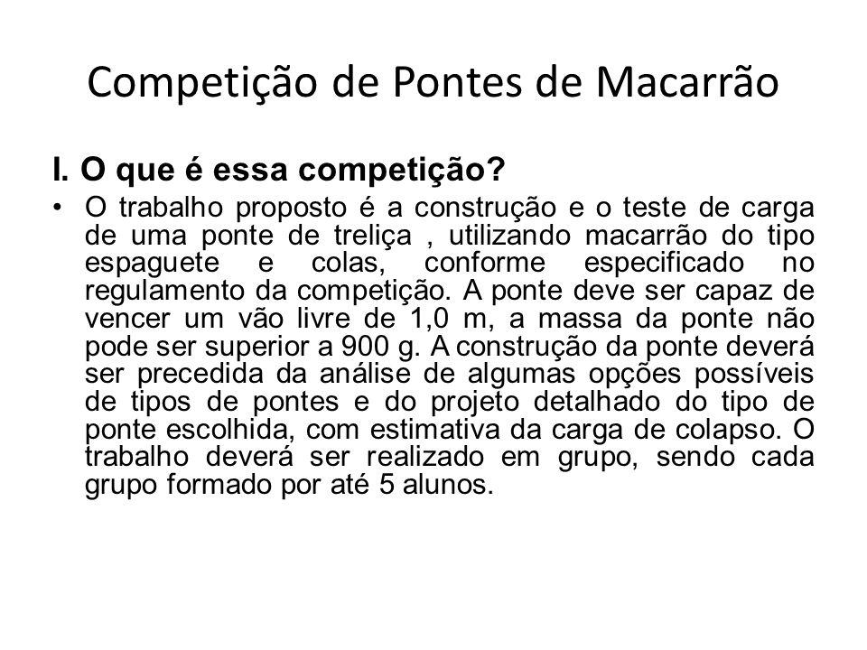 Competição de Pontes de Macarrão