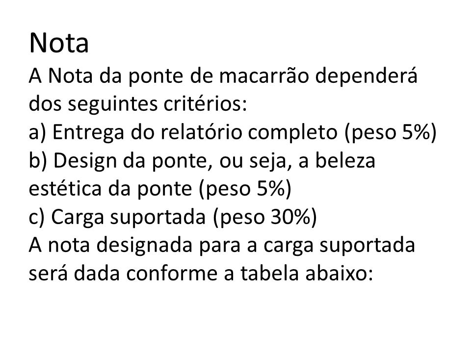 Nota A Nota da ponte de macarrão dependerá dos seguintes critérios: a) Entrega do relatório completo (peso 5%) b) Design da ponte, ou seja, a beleza estética da ponte (peso 5%) c) Carga suportada (peso 30%) A nota designada para a carga suportada será dada conforme a tabela abaixo: