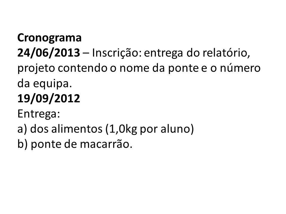Cronograma 24/06/2013 – Inscrição: entrega do relatório, projeto contendo o nome da ponte e o número da equipa.