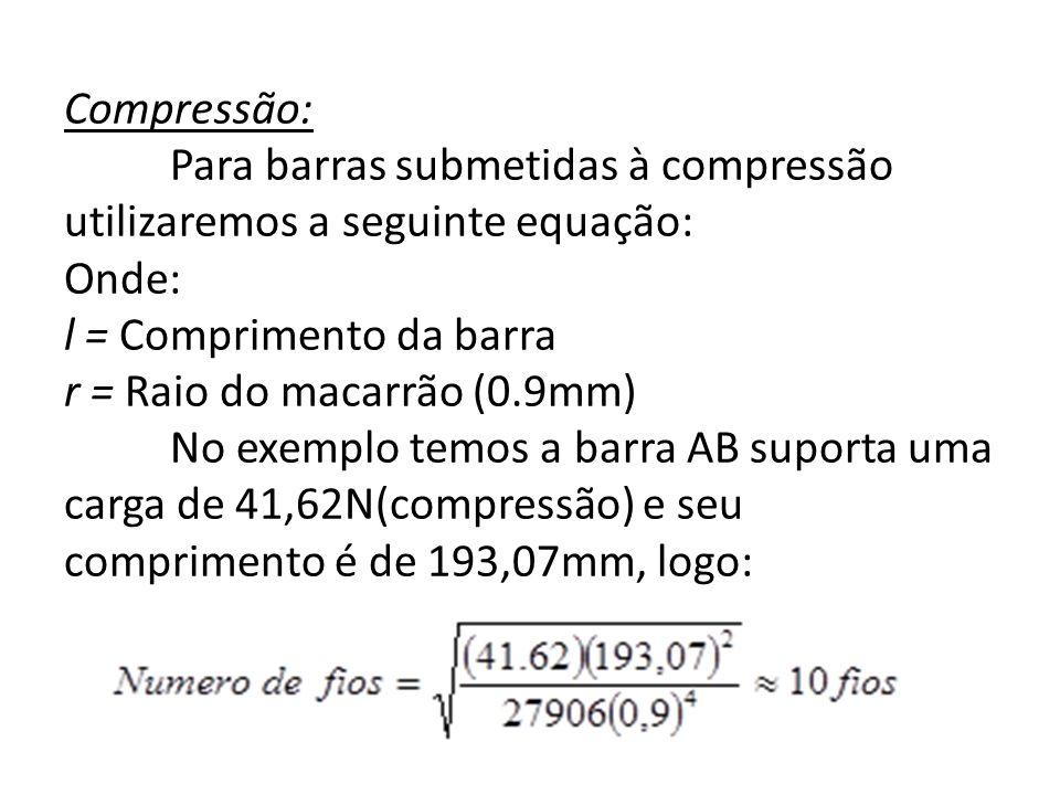 Compressão: Para barras submetidas à compressão utilizaremos a seguinte equação: Onde: l = Comprimento da barra r = Raio do macarrão (0.9mm) No exemplo temos a barra AB suporta uma carga de 41,62N(compressão) e seu comprimento é de 193,07mm, logo: