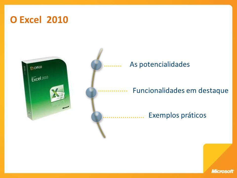 O Excel 2010 As potencialidades Funcionalidades em destaque
