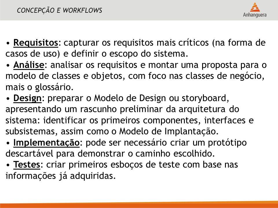 Design: preparar o Modelo de Design ou storyboard,