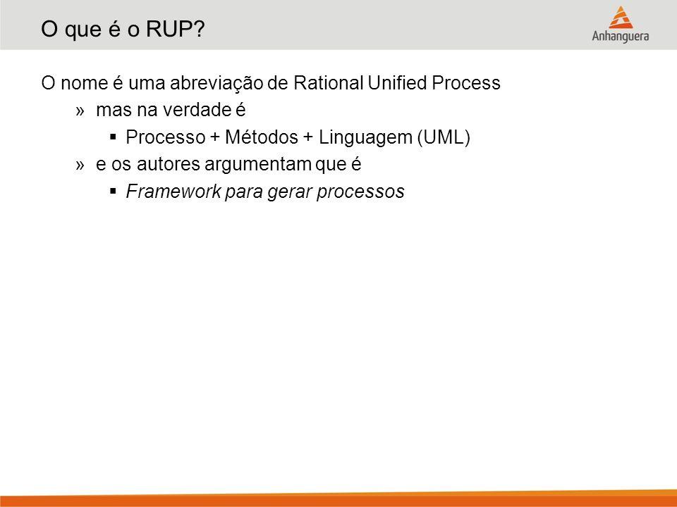 O que é o RUP O nome é uma abreviação de Rational Unified Process