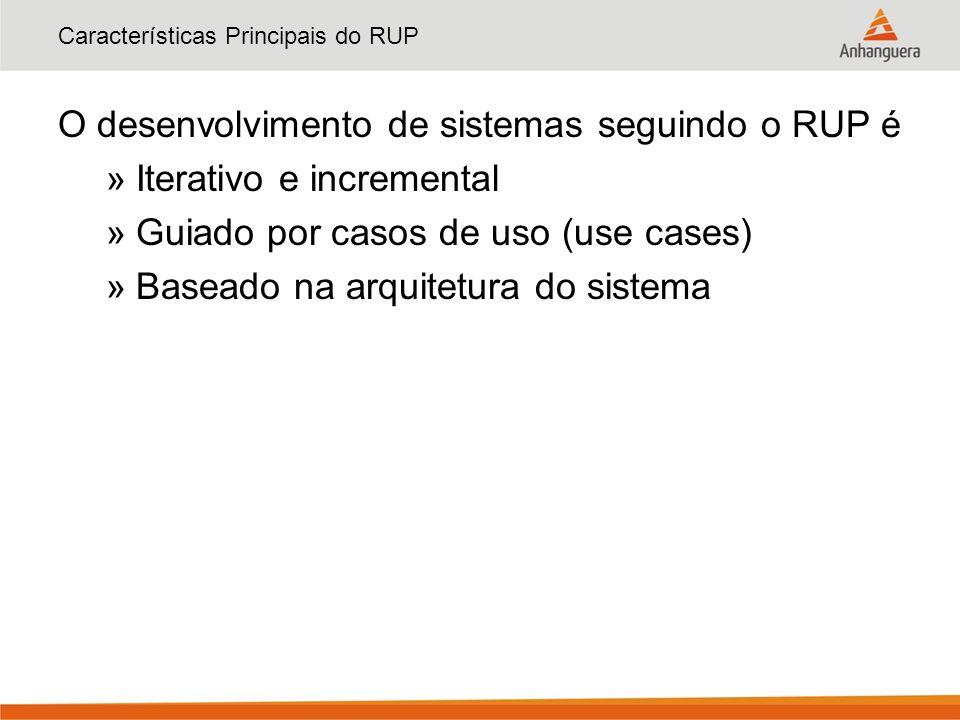 Características Principais do RUP