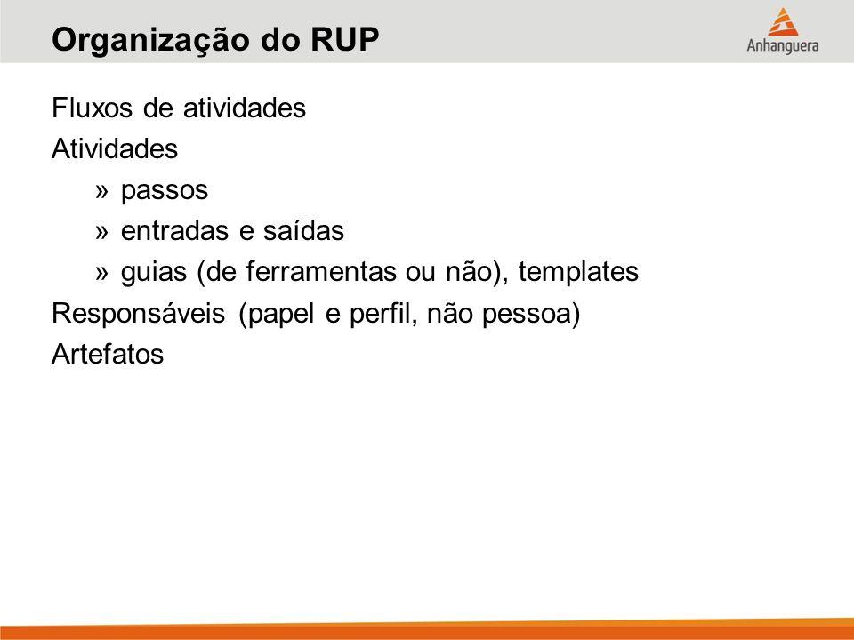 Organização do RUP Fluxos de atividades Atividades passos