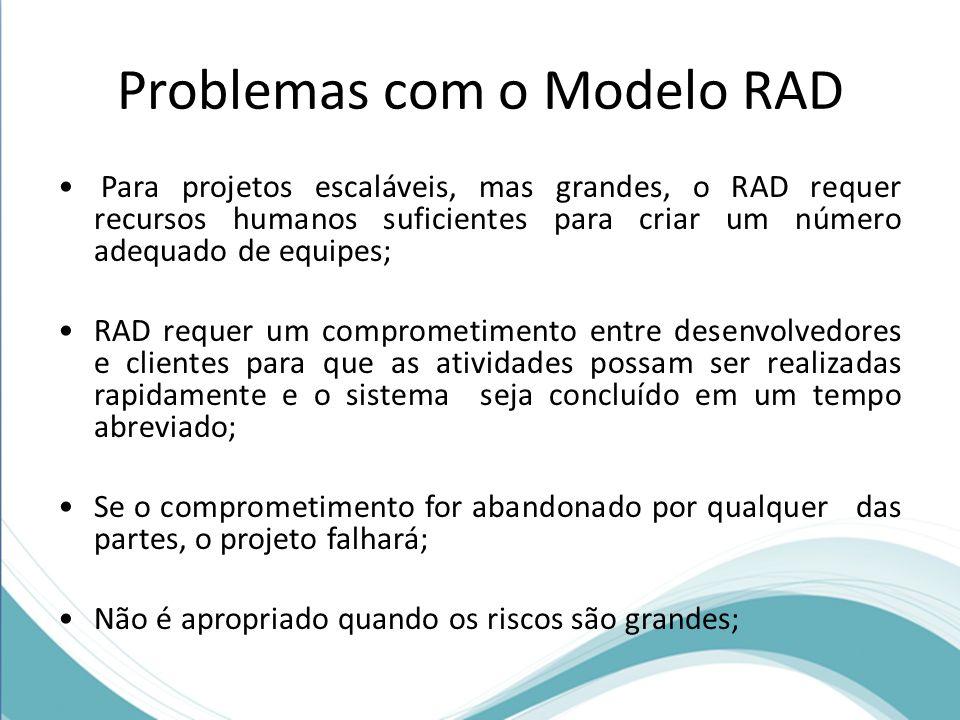 Problemas com o Modelo RAD