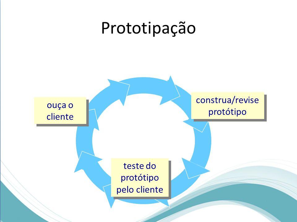 protótipo pelo cliente