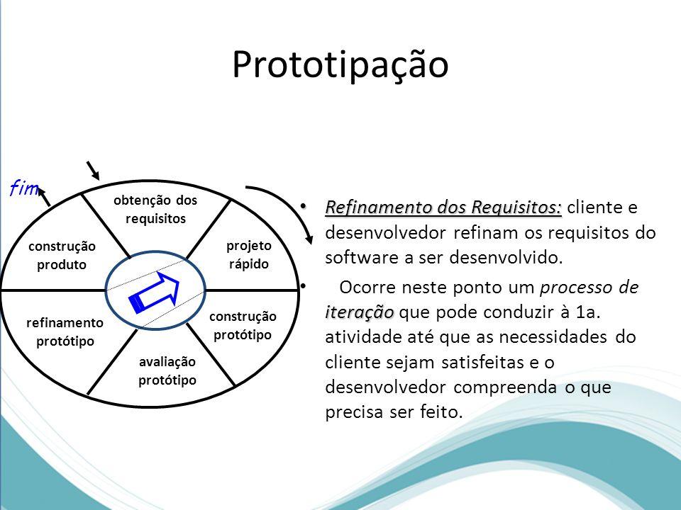 refinamento protótipo obtenção dos requisitos