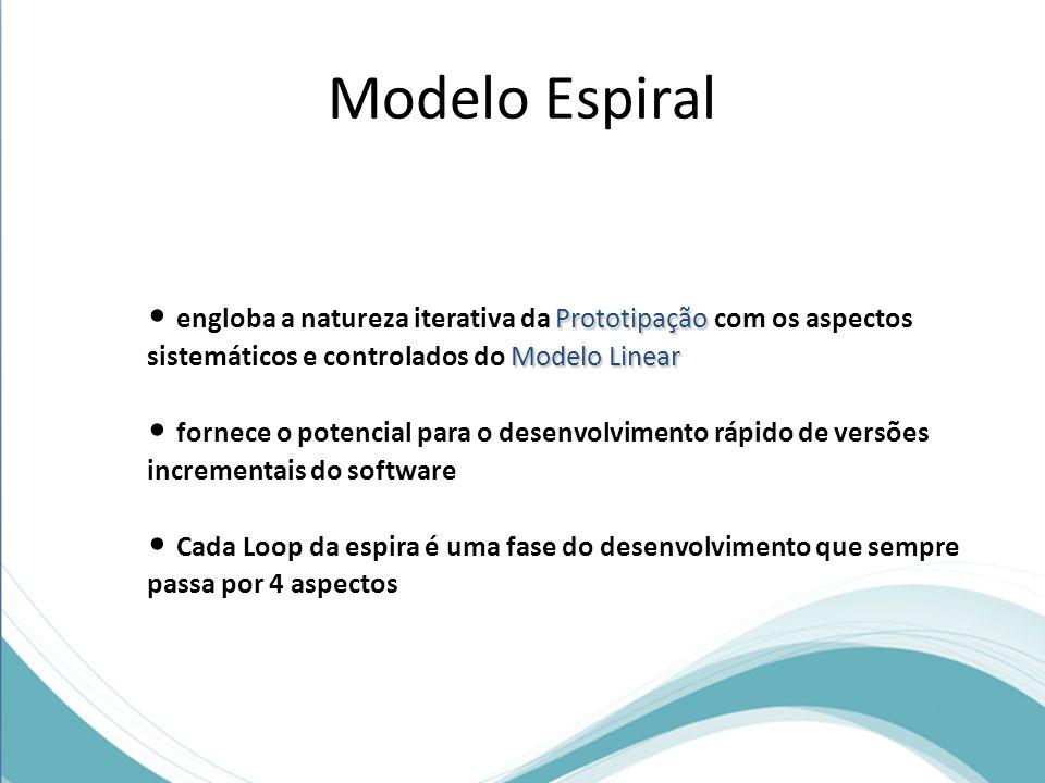Modelo Espiral engloba a natureza iterativa da Prototipação com os aspectos sistemáticos e controlados do Modelo Linear.