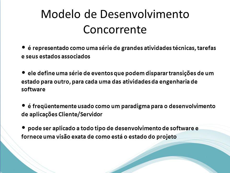 Modelo de Desenvolvimento Concorrente