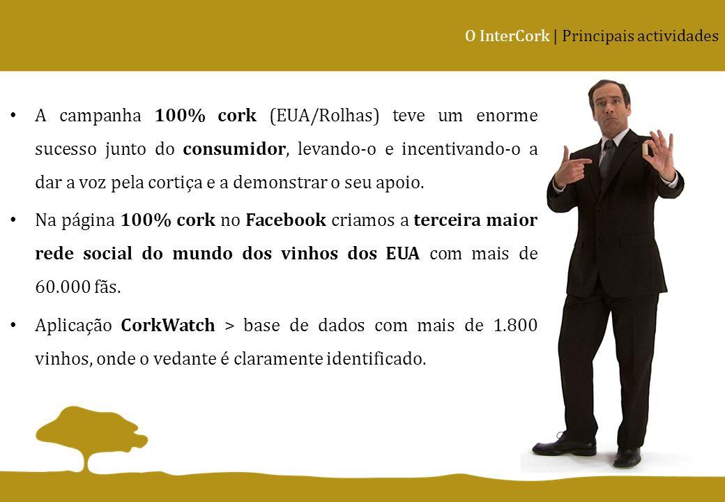 O InterCork | Principais actividades