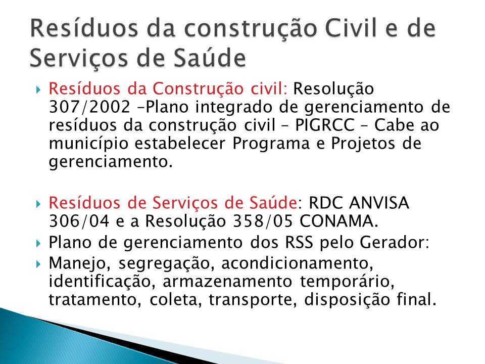 Resíduos da construção Civil e de Serviços de Saúde