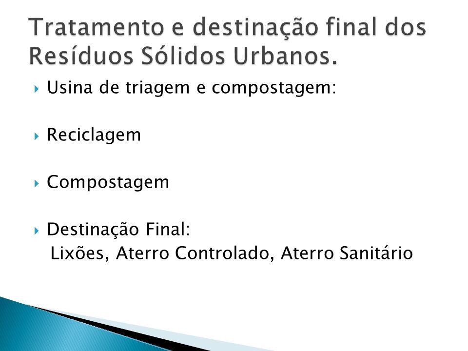 Tratamento e destinação final dos Resíduos Sólidos Urbanos.