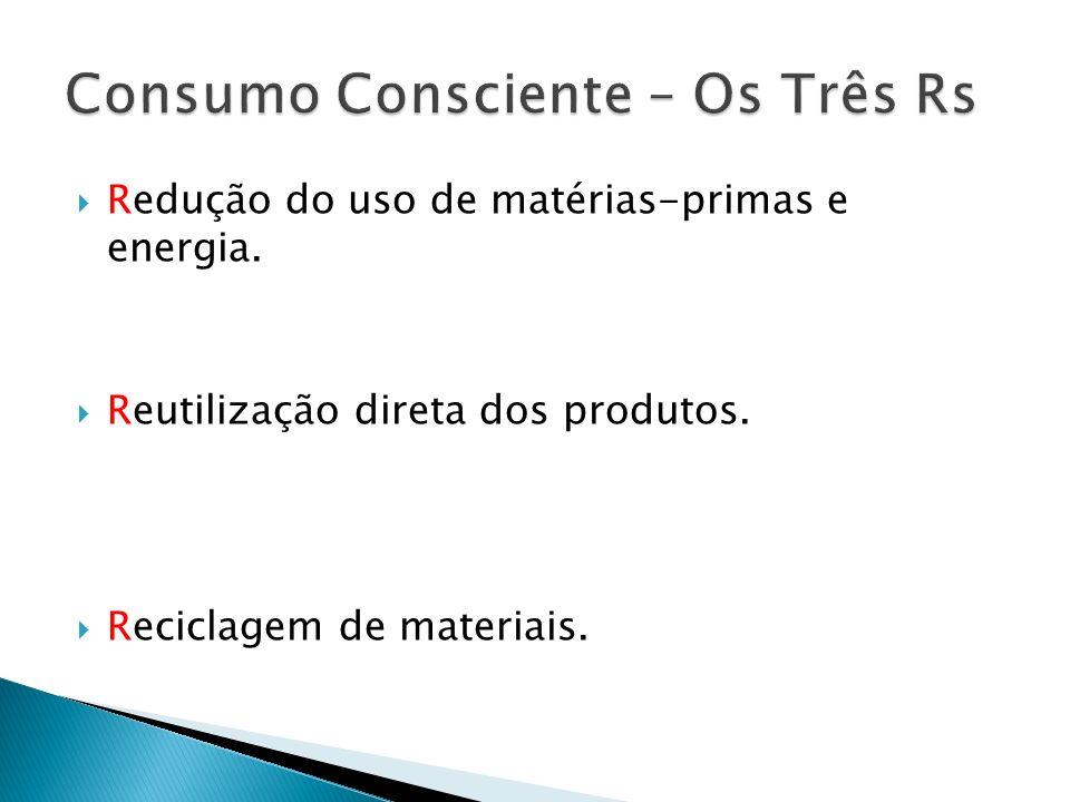 Consumo Consciente – Os Três Rs
