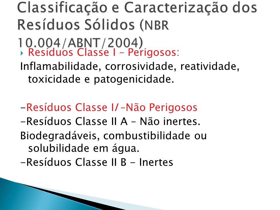 Classificação e Caracterização dos Resíduos Sólidos (NBR 10