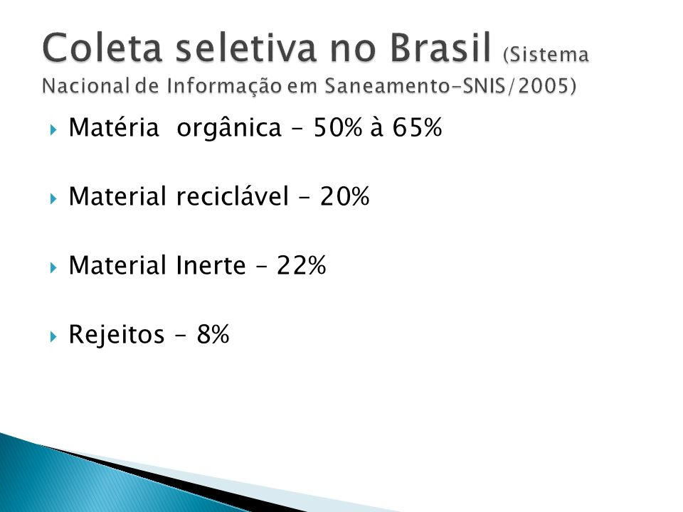 Coleta seletiva no Brasil (Sistema Nacional de Informação em Saneamento-SNIS/2005)
