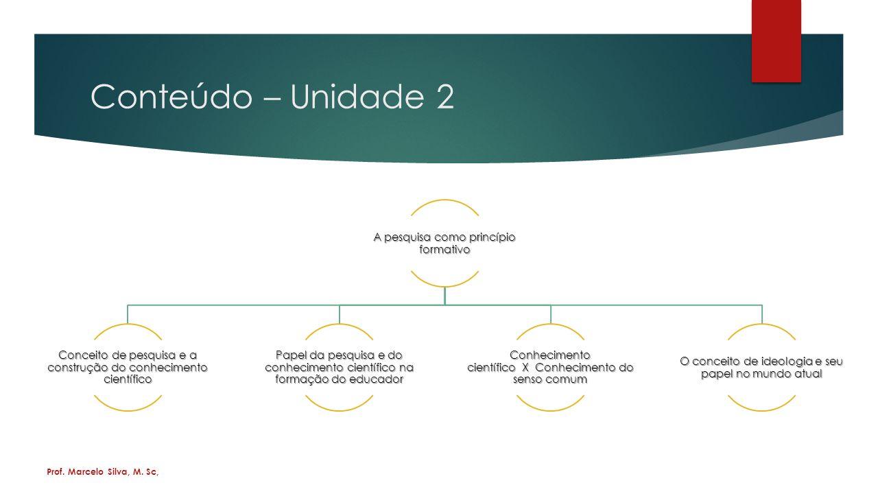 Conteúdo – Unidade 2 A pesquisa como princípio formativo