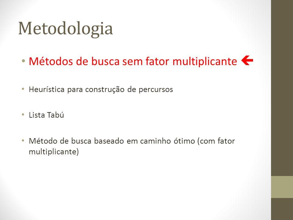 Metodologia Métodos de busca sem fator multiplicante 