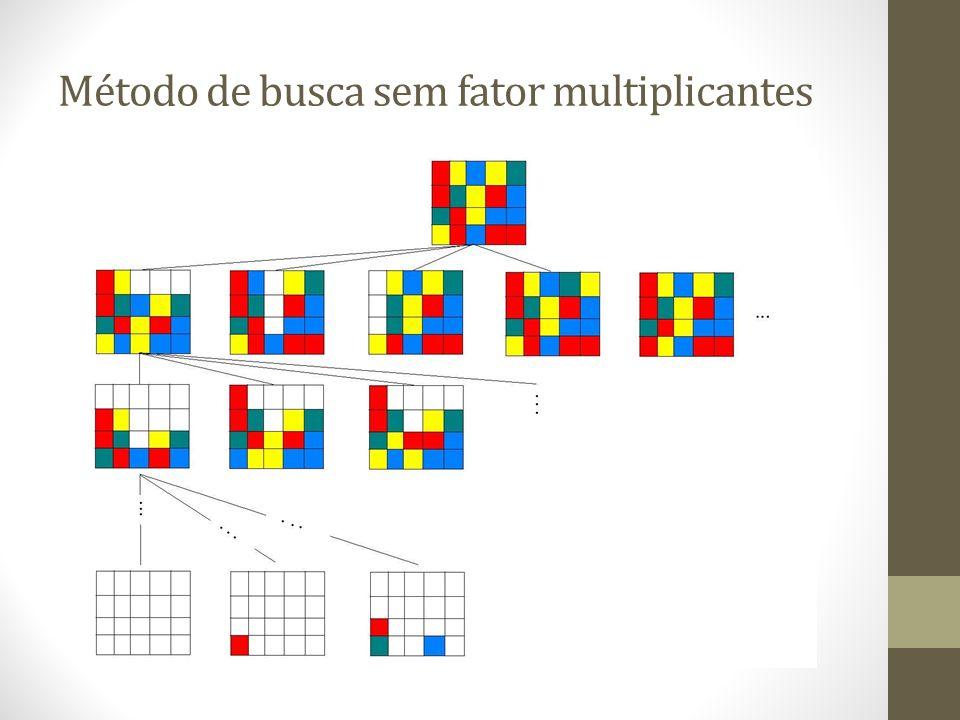 Método de busca sem fator multiplicantes