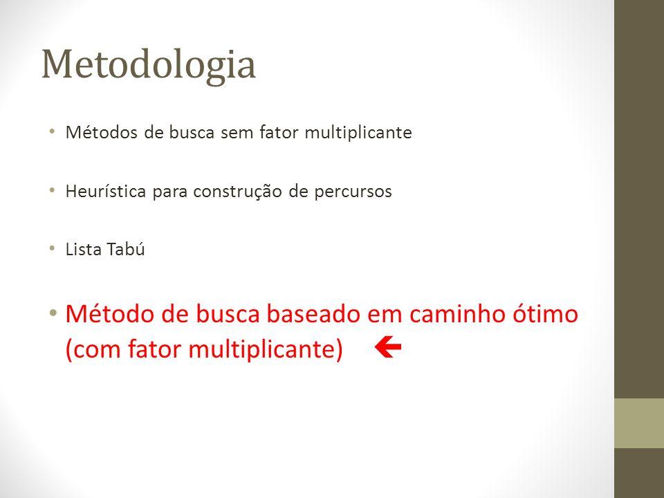 Metodologia Métodos de busca sem fator multiplicante. Heurística para construção de percursos. Lista Tabú.