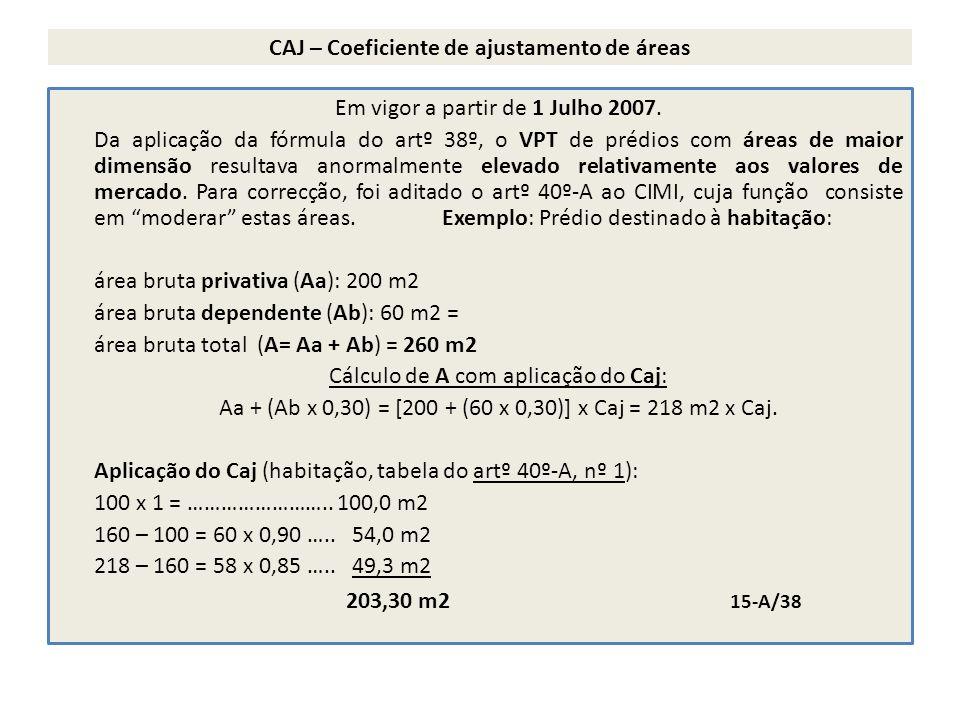 CAJ – Coeficiente de ajustamento de áreas