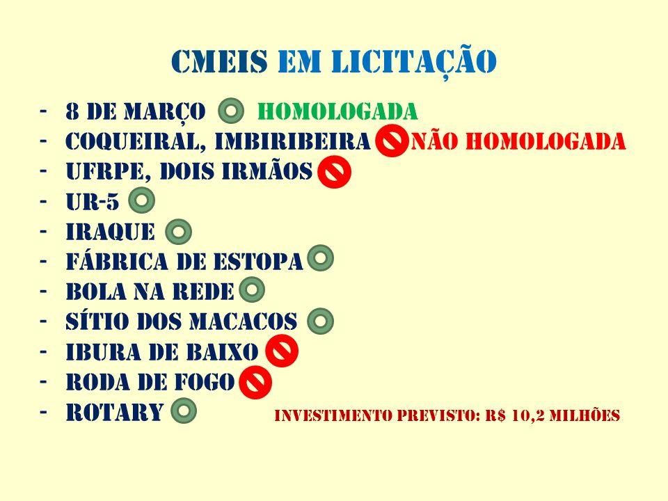 Cmeis em licitação ROTARY INVESTIMENTO PREVISTO: R$ 10,2 MILHÕES