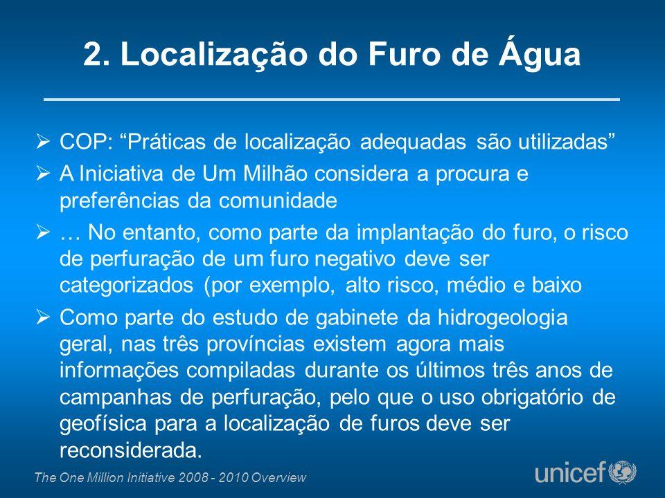 2. Localização do Furo de Água