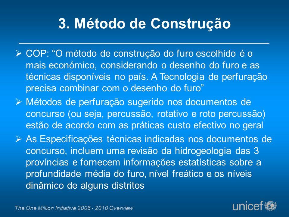 3. Método de Construção