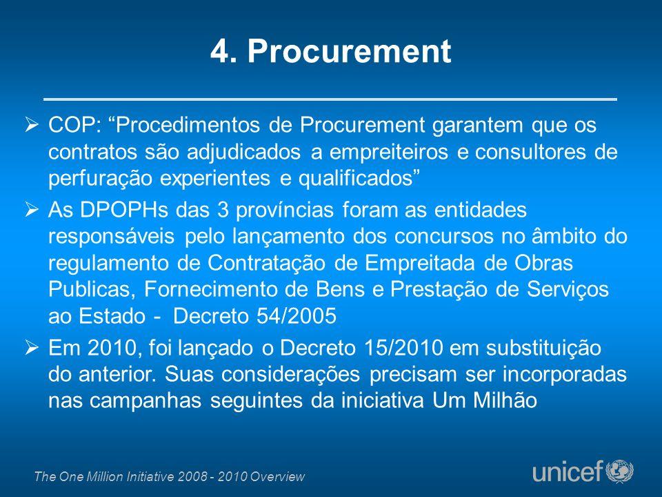 4. Procurement